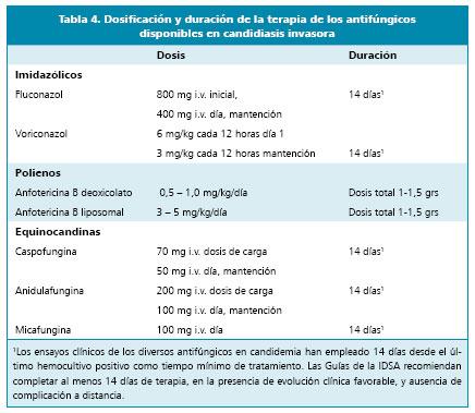mecanismo de accion de los analgesicos no esteroideos