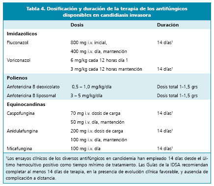 mecanismo de accion de esteroides topicos