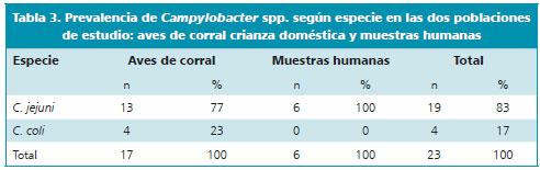 why no potassium with lisinopril
