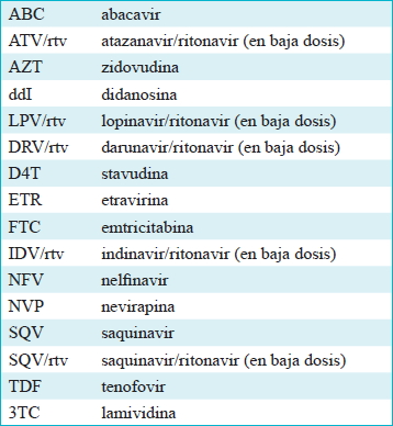 2004 ap world history compare and contrast essay Thesis statement for a compare and contrast essay based question essay for advanced placement world history sample essay g 2004 ap world history dbq.