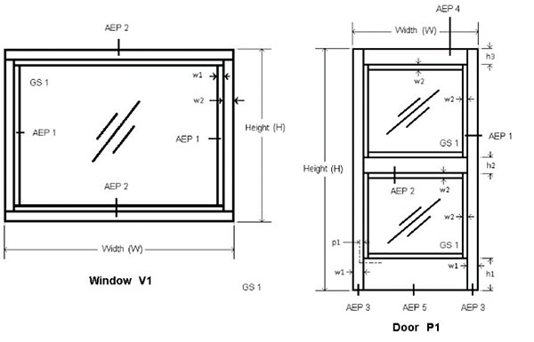 Average Cost Window Coverings New Home