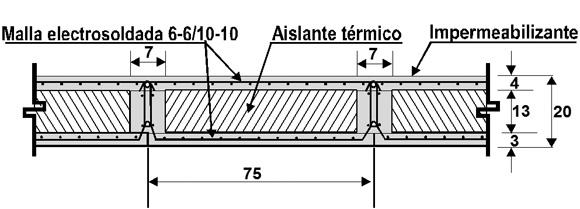 Desempe o t rmico de techo alternativo para vivienda en - Aislante de calor para techos ...