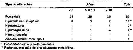para que sirve el acido urico en el cuerpo humano alimentos que se deben consumir con acido urico alto porque se hace el acido urico