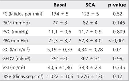 presion venoso central pdf