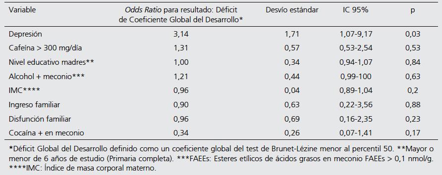 Que Es Neurodesarrollo Pdf Download autos brasil jekyll guiones