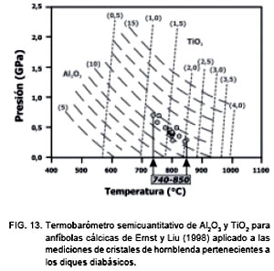book polymerization of