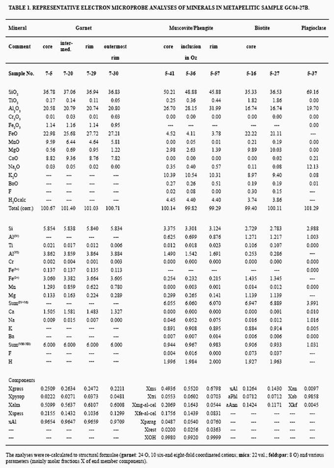 Conversion Chart Mcg To Mg Rebellions