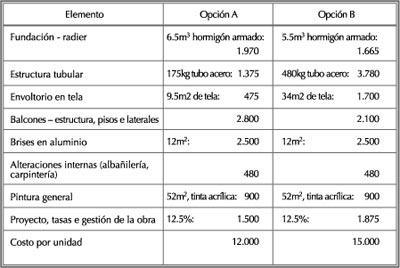 Un estudio sobre el mejoramiento del inventario de - Presupuestos para hacer una casa ...