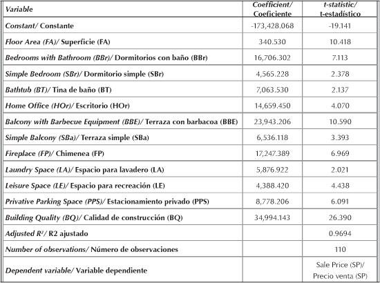 Identificaci n de los requisitos del usuario en el sector for Ejemplo de programa de necesidades arquitectura