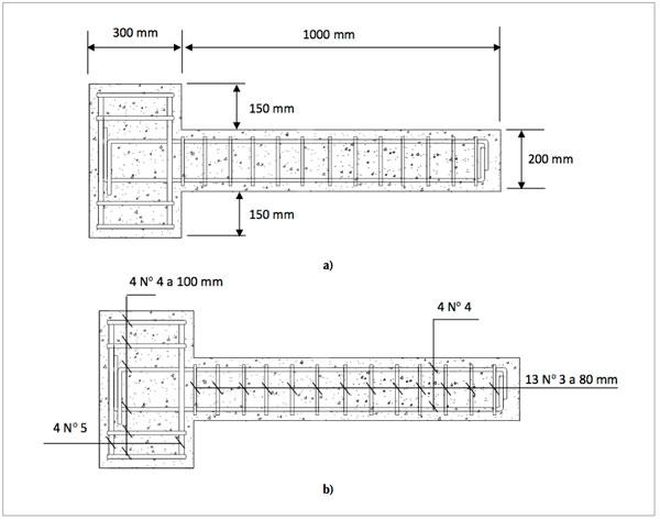 Evaluación Del Comportamiento De Vigas En Voladizo De Concreto Reforzado Con Fibras Ante La Aplicación De Cargas Cíclicas