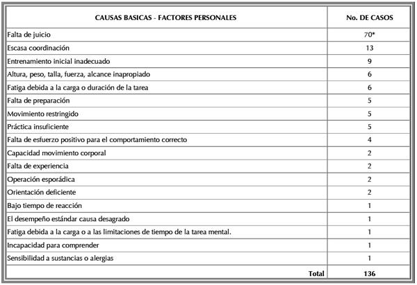 bases de datos empresas peru email pdf