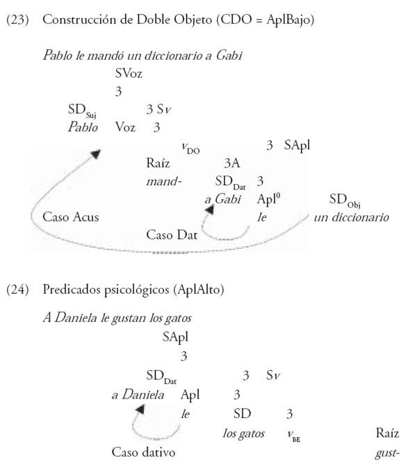 Dissertation methodology editing for hire usa