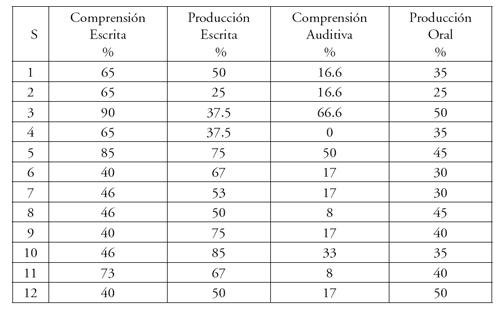 New Resultado De Examen De Ascenso 2014 2014 Release, Reviews and ...