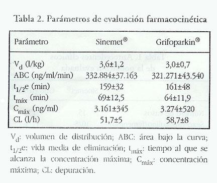 prednisolone sodium succinate trade name