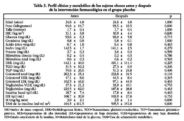 que se puede comer teniendo acido urico alto tratamiento de litiasis de acido urico cristales de acido urico en parcial de orina