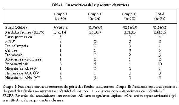 mecanismo de accion de los aines no esteroideos