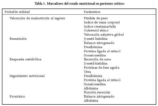 historia clinica computarizada: