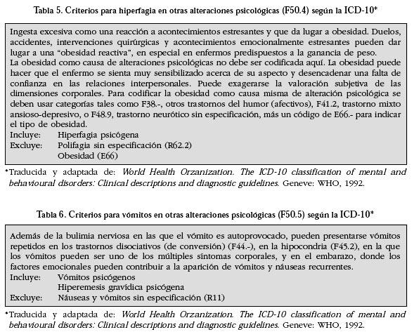 Revista mdica de Chile - Trastornos de la conducta alimentaria no