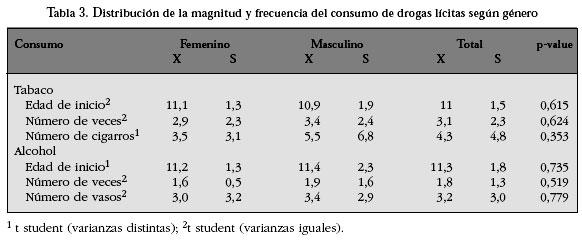 Adolescente promedio - OBRAS DE TEATRO CORTAS