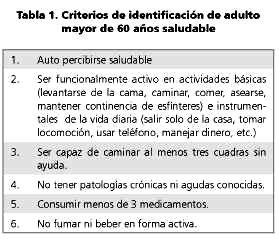 Identificaci n y caracterizaci n del adulto mayor saludable for Asilo de ancianos pdf