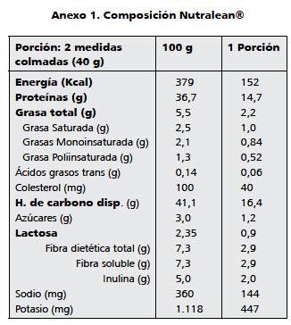 medicina para combatir la gota dieta para reducir acido urico trigliceridos acido urico en sangre elevado