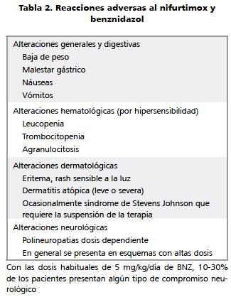 acido urico alto y dolor de rodillas que remedio natural puedo tomar para el acido urico recetas naturales para el acido urico