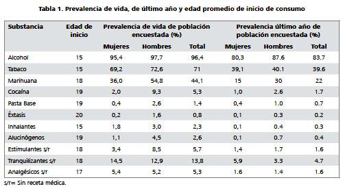 México, décimo lugar en consumo de alcohol en