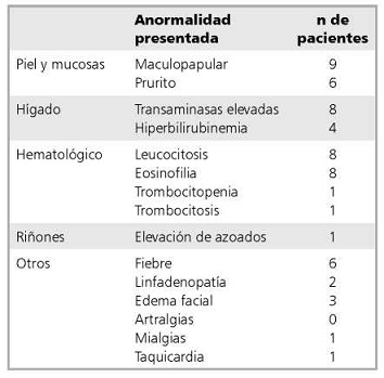 esteroides sistemicos clasificacion