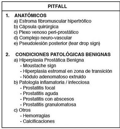 Fotó krónikus kalkulus prosztatagyulladásról